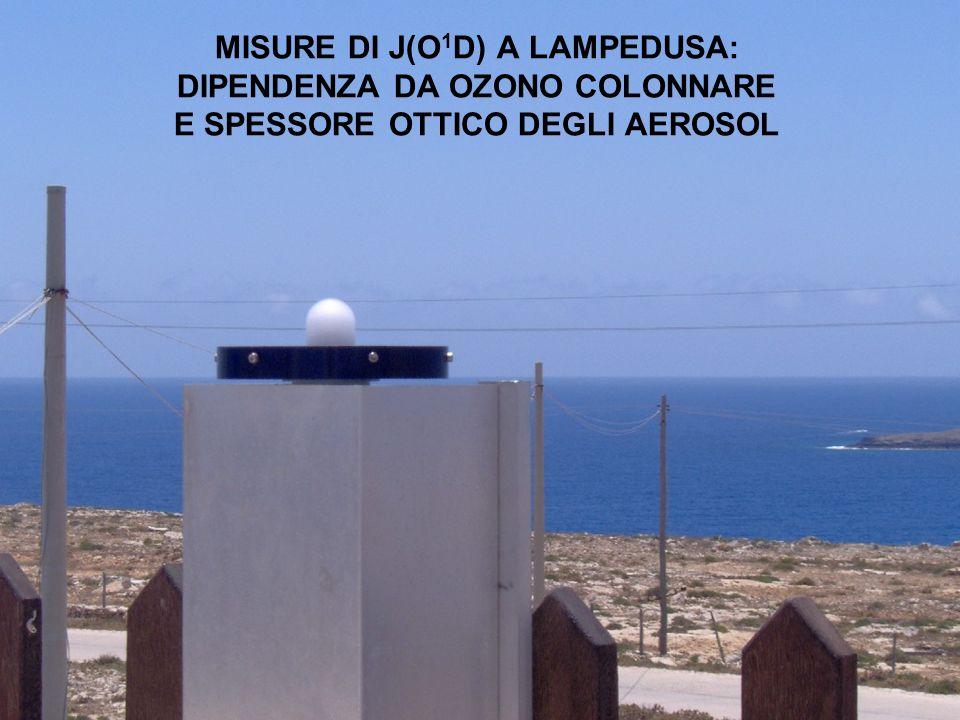 MISURE DI J(O 1 D) A LAMPEDUSA: DIPENDENZA DA OZONO COLONNARE E SPESSORE OTTICO DEGLI AEROSOL