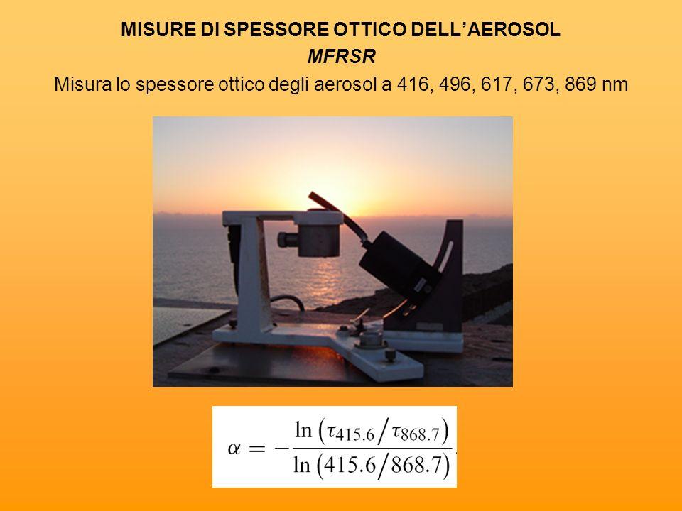 MISURE DI SPESSORE OTTICO DELLAEROSOL MFRSR Misura lo spessore ottico degli aerosol a 416, 496, 617, 673, 869 nm
