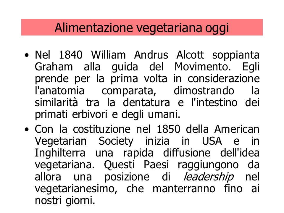 Alimentazione vegetariana oggi Nel 1840 William Andrus Alcott soppianta Graham alla guida del Movimento. Egli prende per la prima volta in considerazi