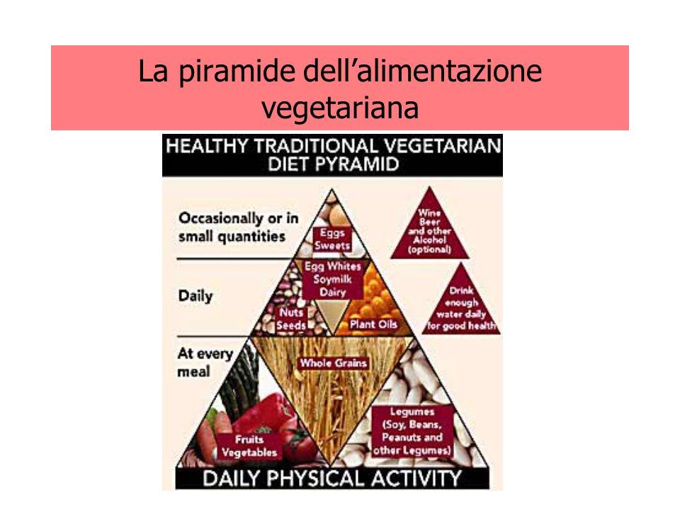 La piramide dellalimentazione vegetariana