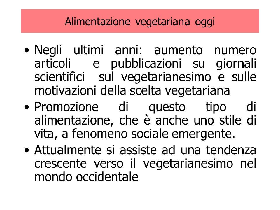 Alimentazione vegetariana oggi Negli ultimi anni: aumento numero articoli e pubblicazioni su giornali scientifici sul vegetarianesimo e sulle motivazi
