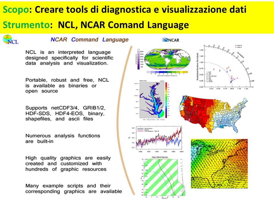 Scopo: Creare tools di diagnostica e visualizzazione dati Strumento: NCL, NCAR Comand Language