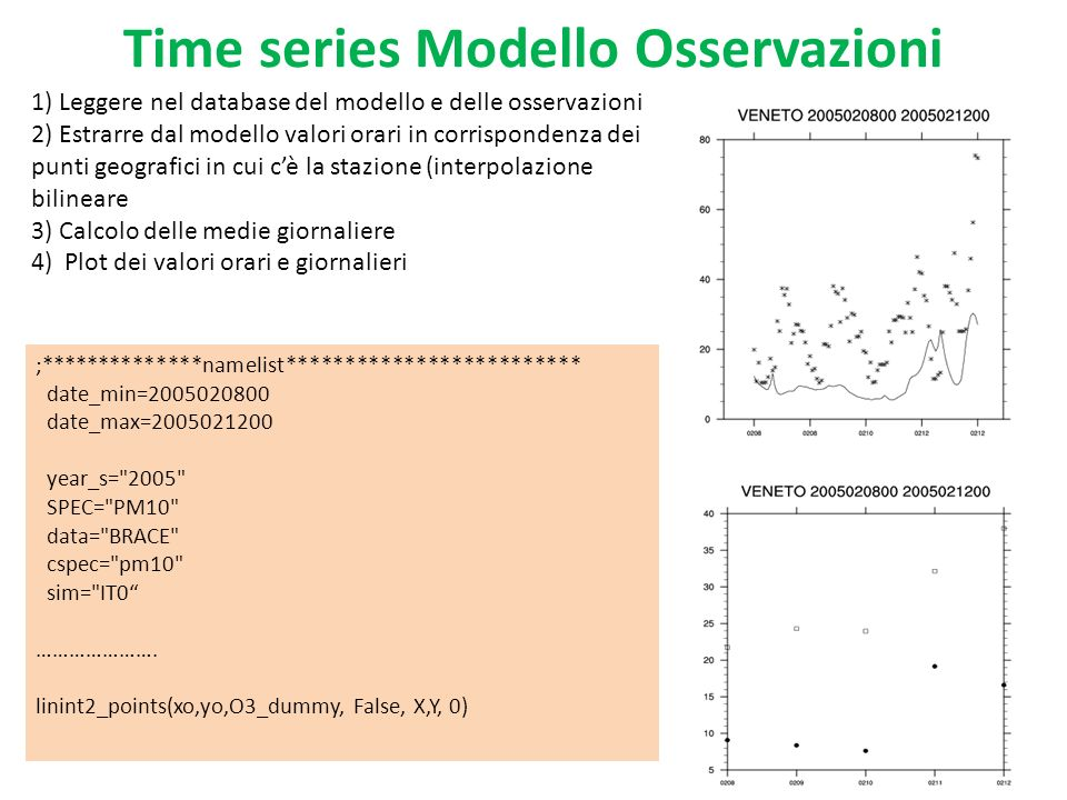 Time series Modello Osservazioni ;**************namelist************************* date_min=2005020800 date_max=2005021200 year_s= 2005 SPEC= PM10 data= BRACE cspec= pm10 sim= IT0 ………………….