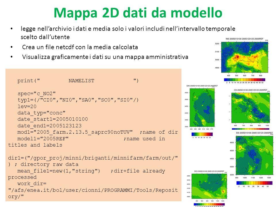 Mappa 2D dati da modello legge nellarchivio i dati e media solo i valori includi nellintervallo temporale scelto dallutente Crea un file netcdf con la