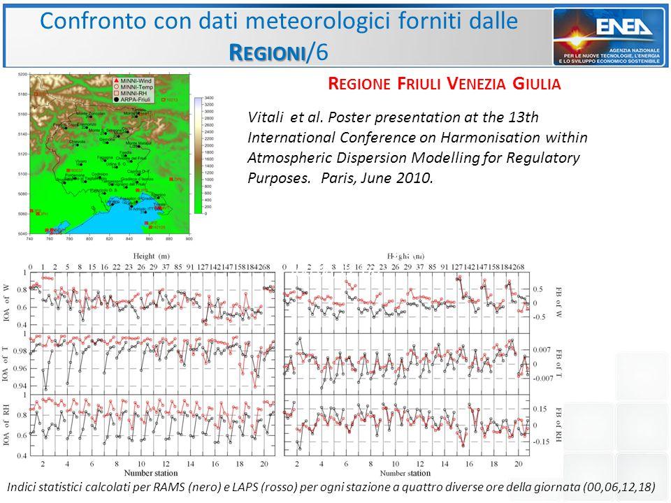 R EGIONI Confronto con dati meteorologici forniti dalle R EGIONI /6 Indici statistici calcolati per ogni stazione a quattro diverse ore della giornata