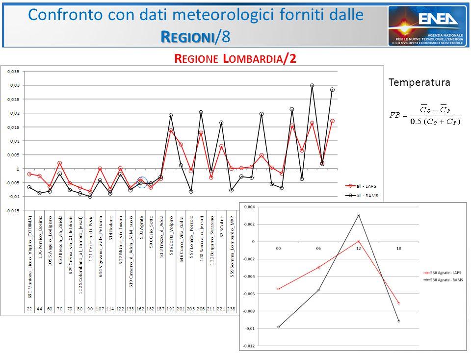 R EGIONI Confronto con dati meteorologici forniti dalle R EGIONI /8 R EGIONE L OMBARDIA /2 Temperatura