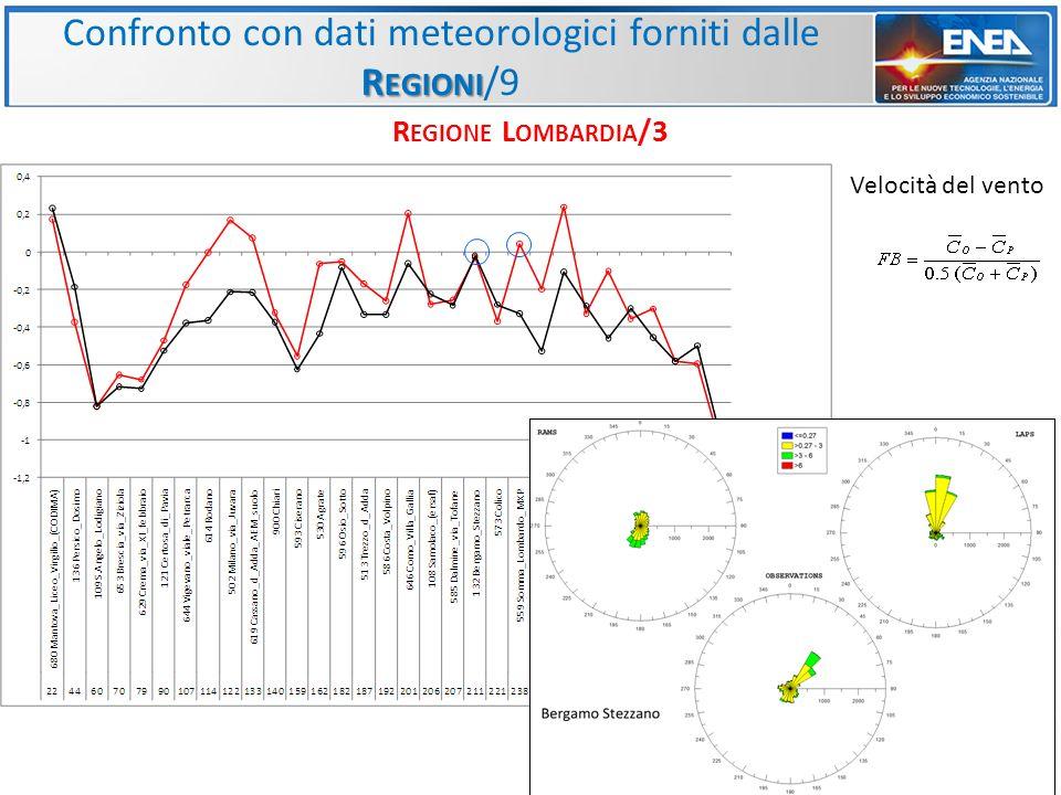 R EGIONI Confronto con dati meteorologici forniti dalle R EGIONI /9 R EGIONE L OMBARDIA /3 Velocità del vento
