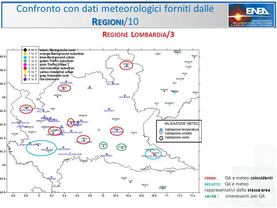 R EGIONI Confronto con dati meteorologici forniti dalle R EGIONI /10 R EGIONE L OMBARDIA /3 rosso: QA e meteo coincidenti azzurro: QA e meteo rapprese