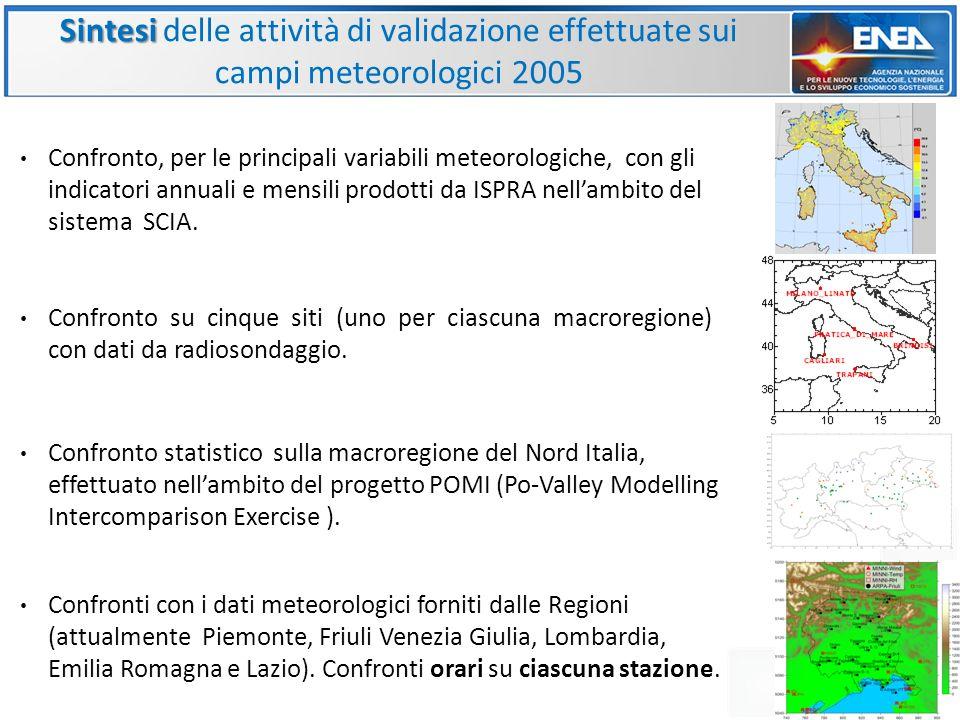 Confronto, per le principali variabili meteorologiche, con gli indicatori annuali e mensili prodotti da ISPRA nellambito del sistema SCIA. Confronto s
