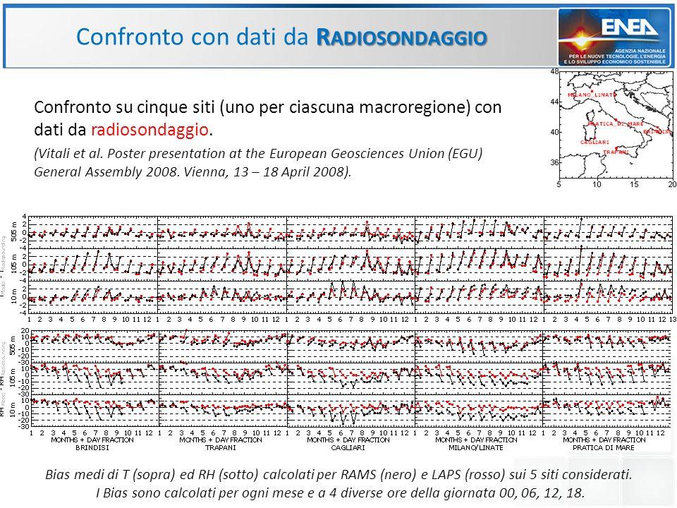 Bias medi di T (sopra) ed RH (sotto) calcolati per RAMS (nero) e LAPS (rosso) sui 5 siti considerati. I Bias sono calcolati per ogni mese e a 4 divers