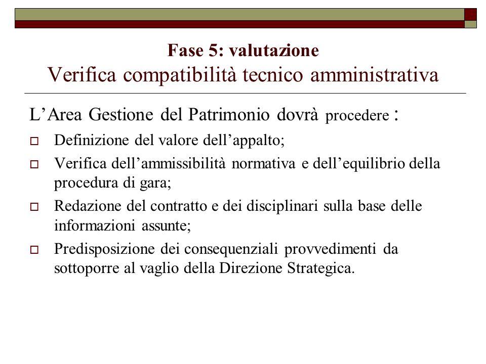 Fase 5: valutazione Verifica compatibilità tecnico amministrativa LArea Gestione del Patrimonio dovrà procedere : Definizione del valore dellappalto;