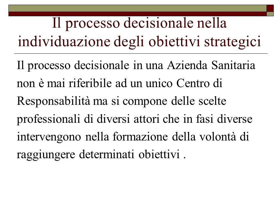 Il processo decisionale nella individuazione degli obiettivi strategici Il processo decisionale in una Azienda Sanitaria non è mai riferibile ad un un