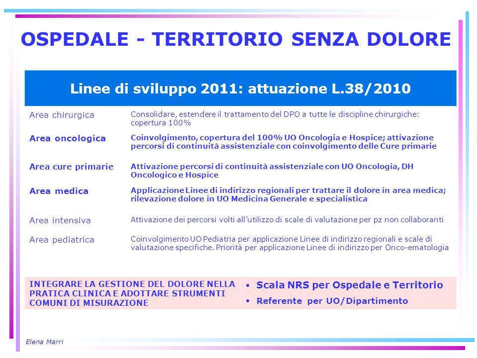 Elena Marri Linee di sviluppo 2011: attuazione L.38/2010 Area chirurgica Consolidare, estendere il trattamento del DPO a tutte le discipline chirurgic