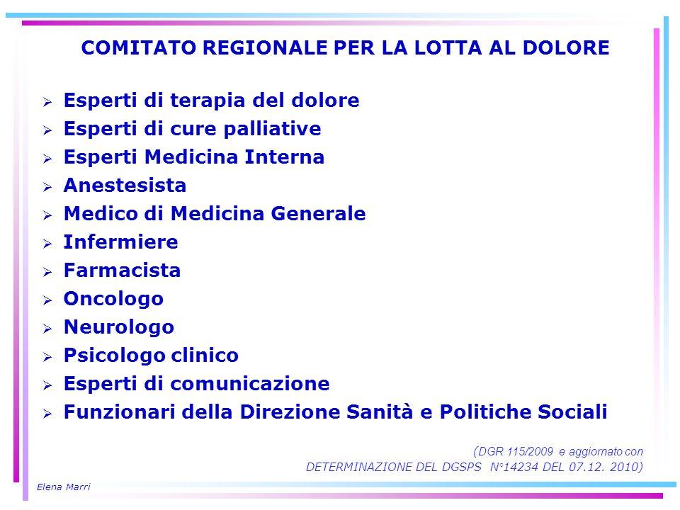 Elena Marri ( DGR 115/2009 e aggiornato con DETERMINAZIONE DEL DGSPS N°14234 DEL 07.12. 2010) Esperti di terapia del dolore Esperti di cure palliative