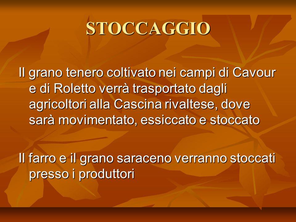 STOCCAGGIO Il grano tenero coltivato nei campi di Cavour e di Roletto verrà trasportato dagli agricoltori alla Cascina rivaltese, dove sarà movimentato, essiccato e stoccato Il farro e il grano saraceno verranno stoccati presso i produttori
