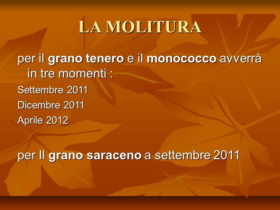 LA MOLITURA per il grano tenero e il monococco avverrà in tre momenti : Settembre 2011 Dicembre 2011 Aprile 2012 per Il grano saraceno a settembre 2011