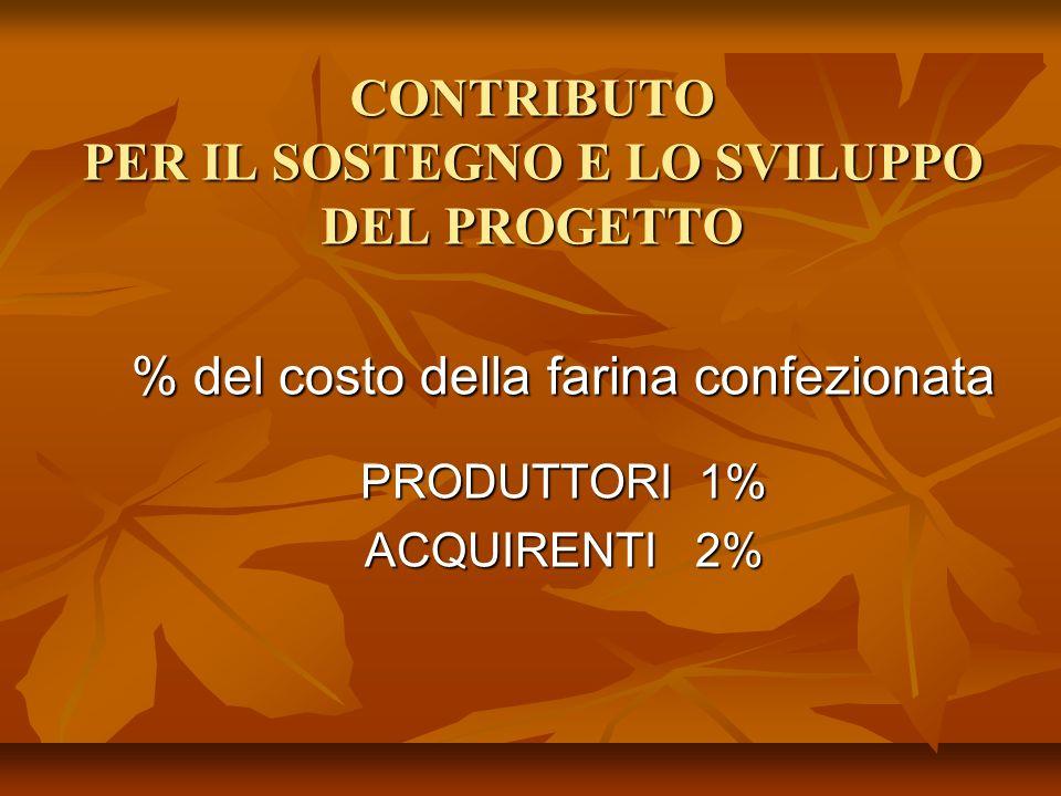 CONTRIBUTO PER IL SOSTEGNO E LO SVILUPPO DEL PROGETTO % del costo della farina confezionata PRODUTTORI 1% ACQUIRENTI 2%