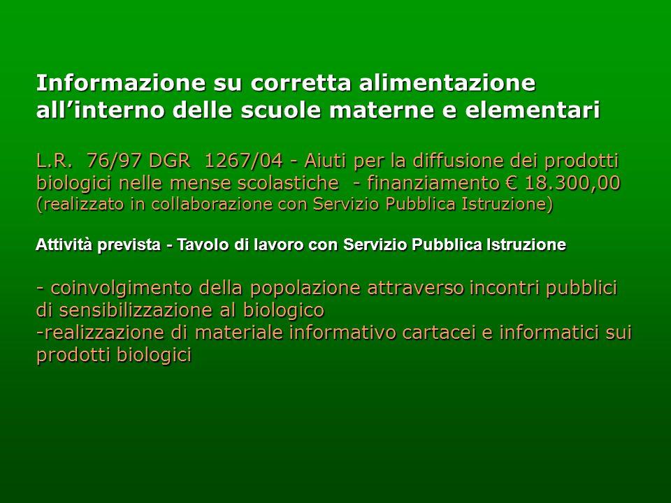 Informazione su corretta alimentazione allinterno delle scuole materne e elementari L.R. 76/97 DGR 1267/04 - Aiuti per la diffusione dei prodotti biol