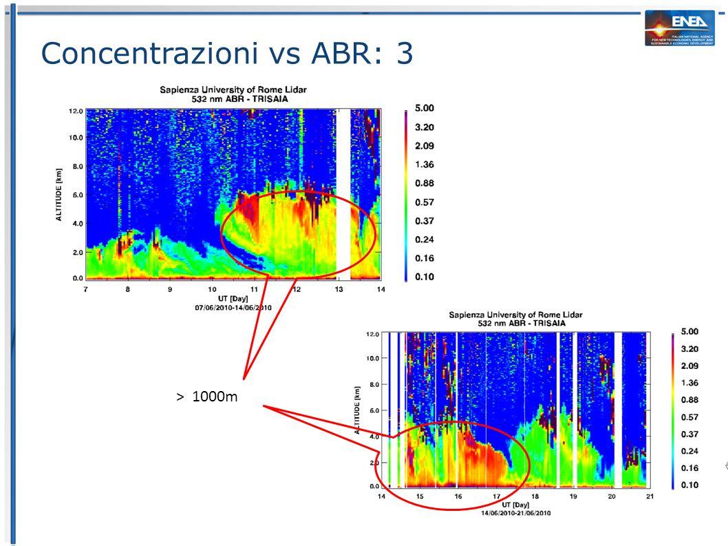 Concentrazioni vs ABR: 3 > 1000m