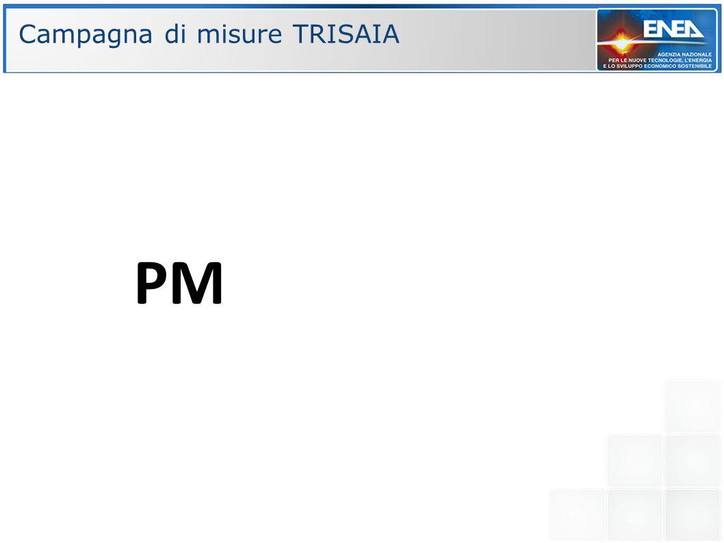 PM Campagna di misure TRISAIA