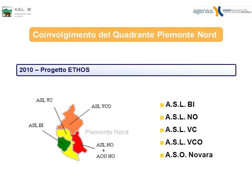 A.S.L. BI A.S.L. NO A.S.L. VC A.S.L. VCO A.S.O. Novara 2010 – Progetto ETHOS Coinvolgimento del Quadrante Piemonte Nord