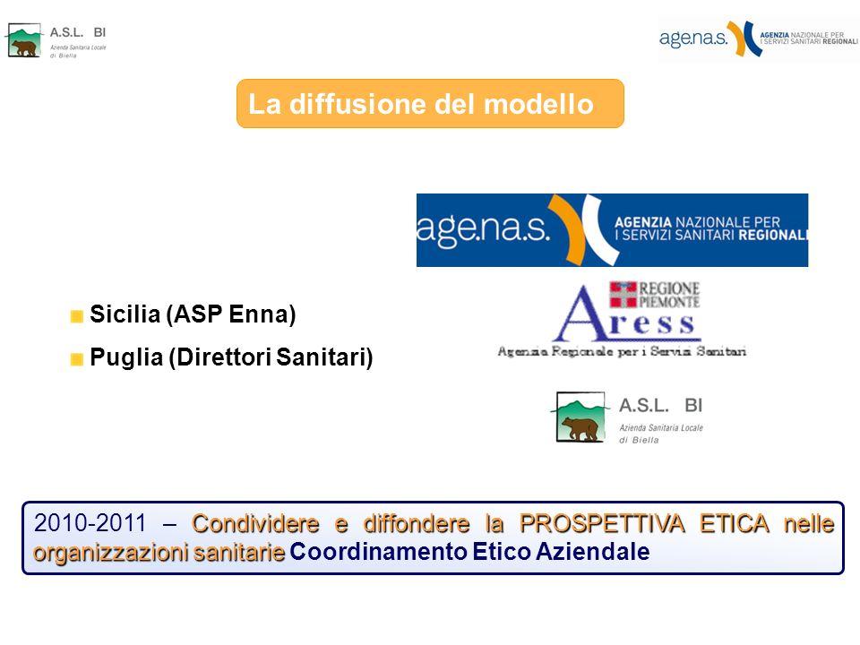 La diffusione del modello Condividere e diffondere la PROSPETTIVA ETICA nelle organizzazioni sanitarie 2010-2011 – Condividere e diffondere la PROSPETTIVA ETICA nelle organizzazioni sanitarie Coordinamento Etico Aziendale Sicilia (ASP Enna) Puglia (Direttori Sanitari)