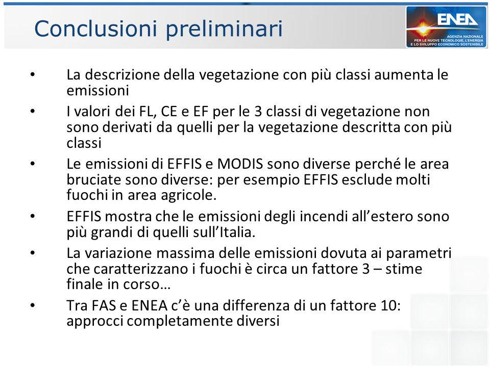 Conclusioni preliminari La descrizione della vegetazione con più classi aumenta le emissioni I valori dei FL, CE e EF per le 3 classi di vegetazione n