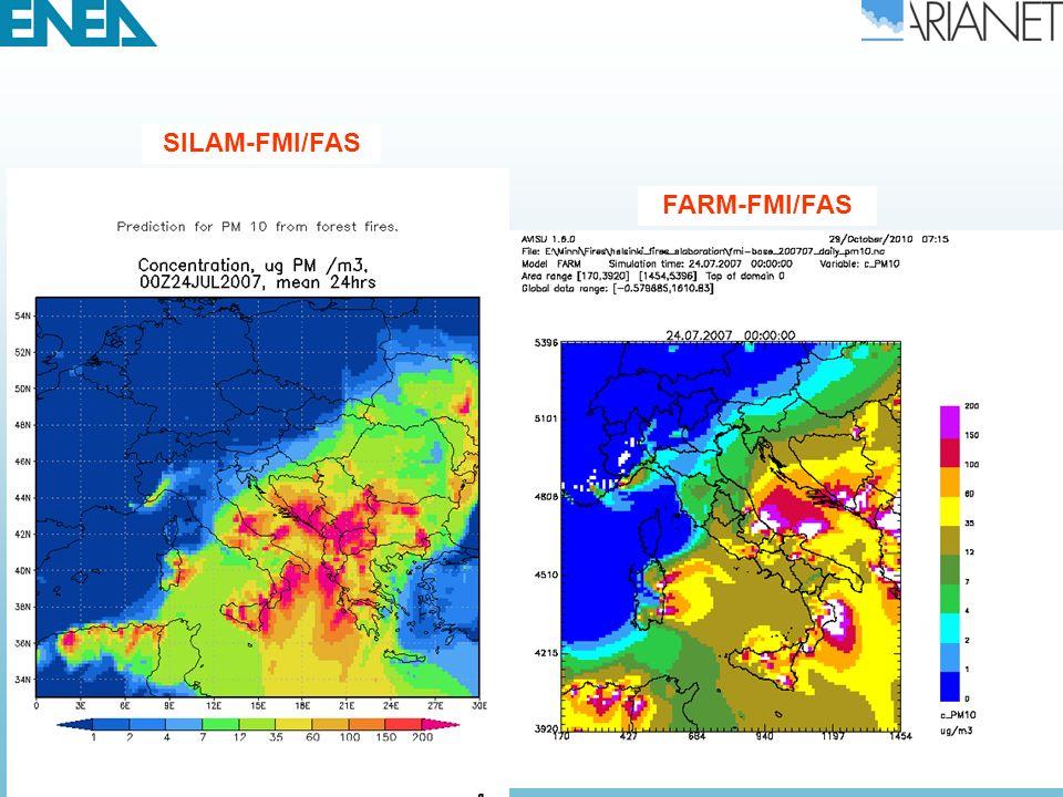 FARM-FMI/FAS SILAM-FMI/FAS