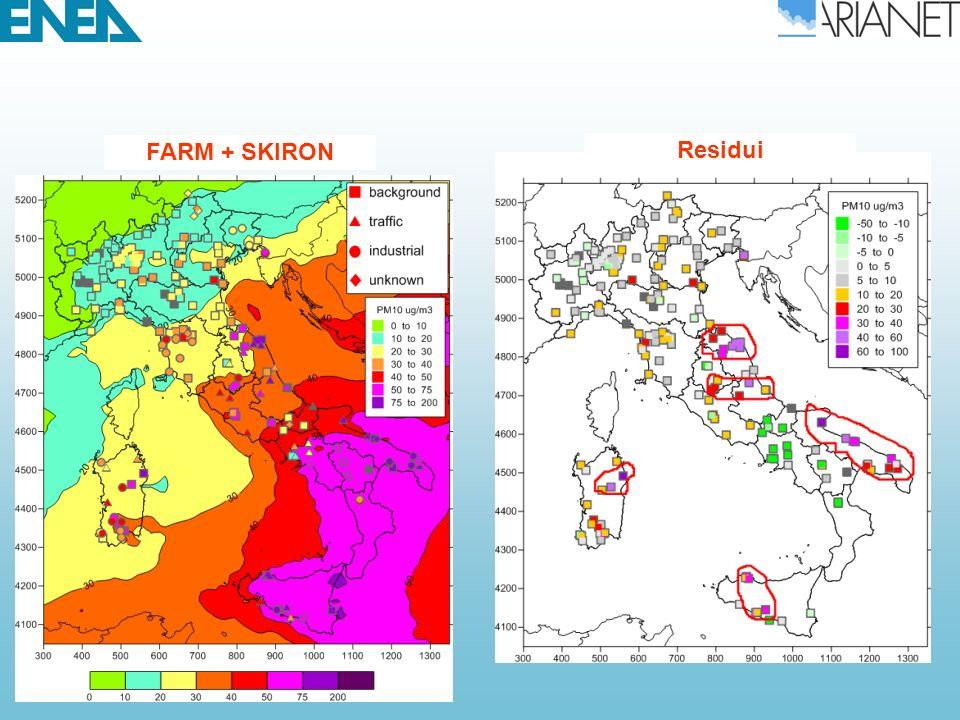 FARM + SKIRON Residui