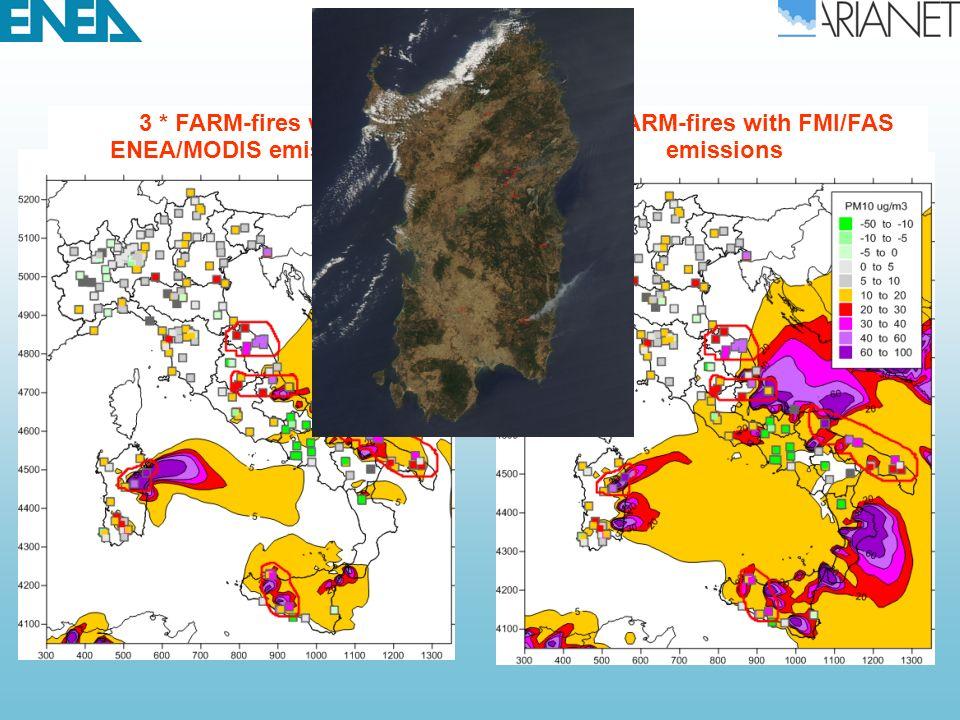 3 * FARM-fires with ENEA/MODIS emissions 0.5 * FARM-fires with FMI/FAS emissions