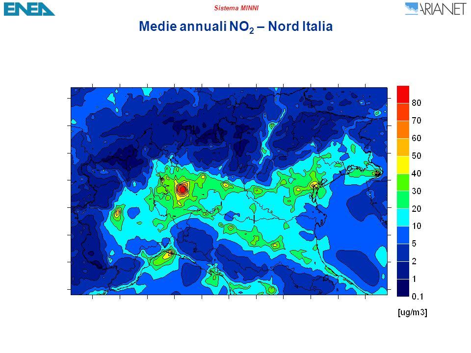 Sistema MINNI Medie annuali NO 2 – Nord Italia