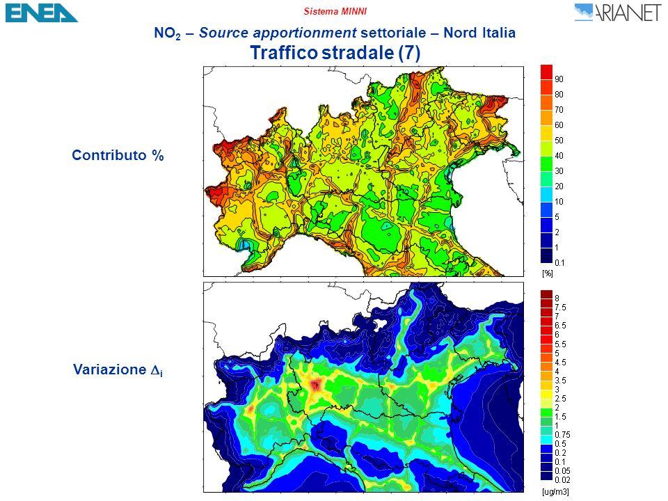 Sistema MINNI NO 2 – Source apportionment settoriale – Nord Italia Traffico stradale (7) Contributo % Variazione i