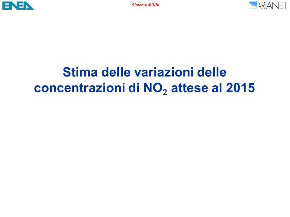 Sistema MINNI Stima delle variazioni delle concentrazioni di NO 2 attese al 2015