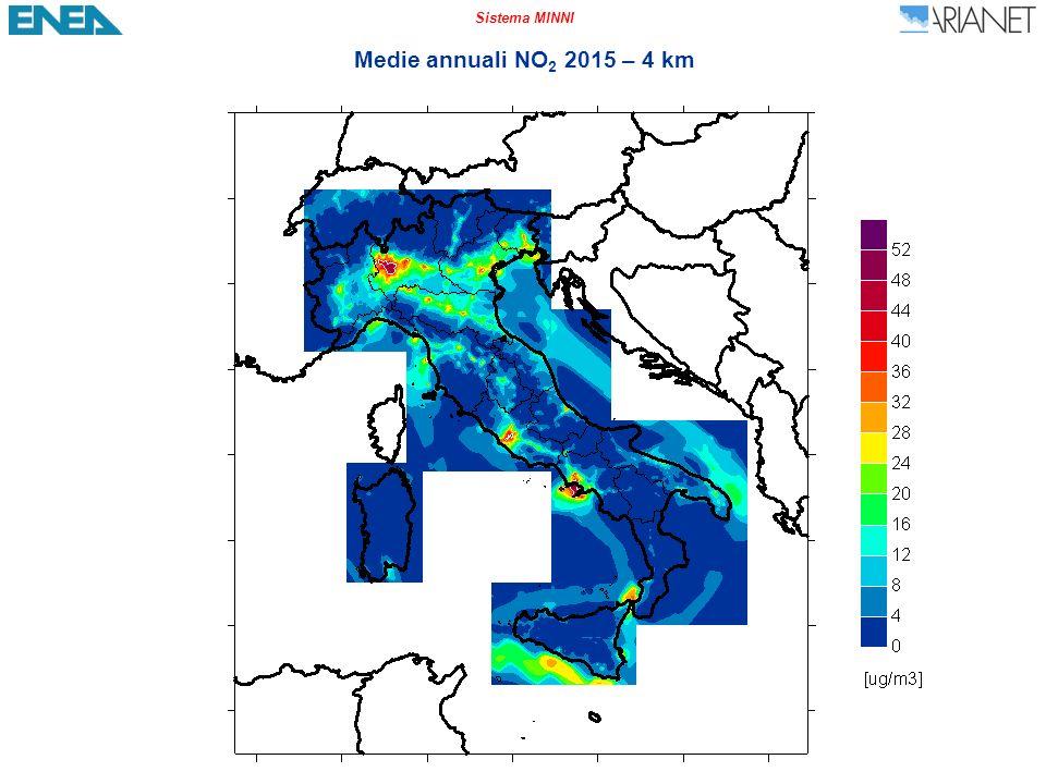 Sistema MINNI Medie annuali NO 2 2015 – 4 km