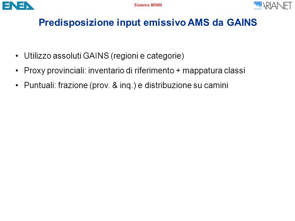 Sistema MINNI Predisposizione input emissivo AMS da GAINS Utilizzo assoluti GAINS (regioni e categorie) Proxy provinciali: inventario di riferimento + mappatura classi Puntuali: frazione (prov.