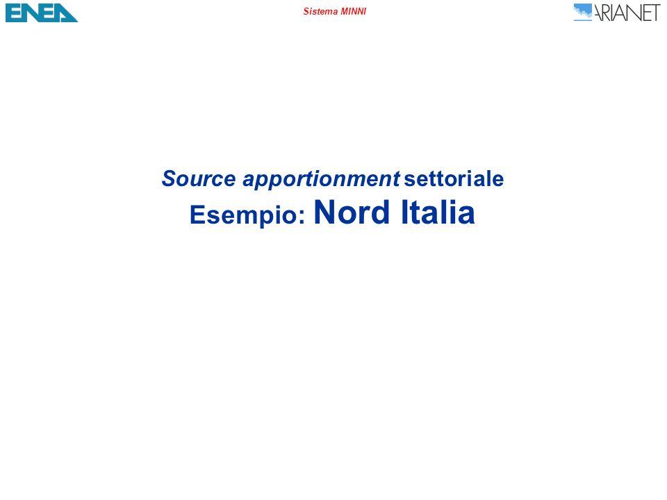 Sistema MINNI Source apportionment settoriale Esempio: Nord Italia