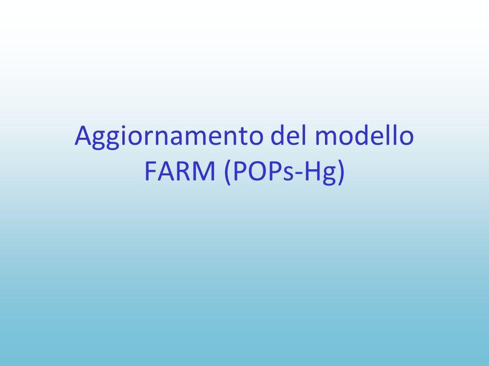 Aggiornamento del modello FARM (POPs-Hg)