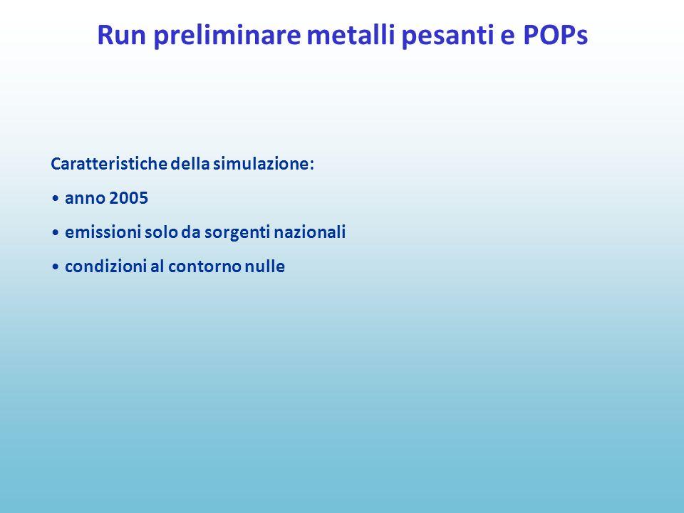 Caratteristiche della simulazione: anno 2005 emissioni solo da sorgenti nazionali condizioni al contorno nulle Run preliminare metalli pesanti e POPs