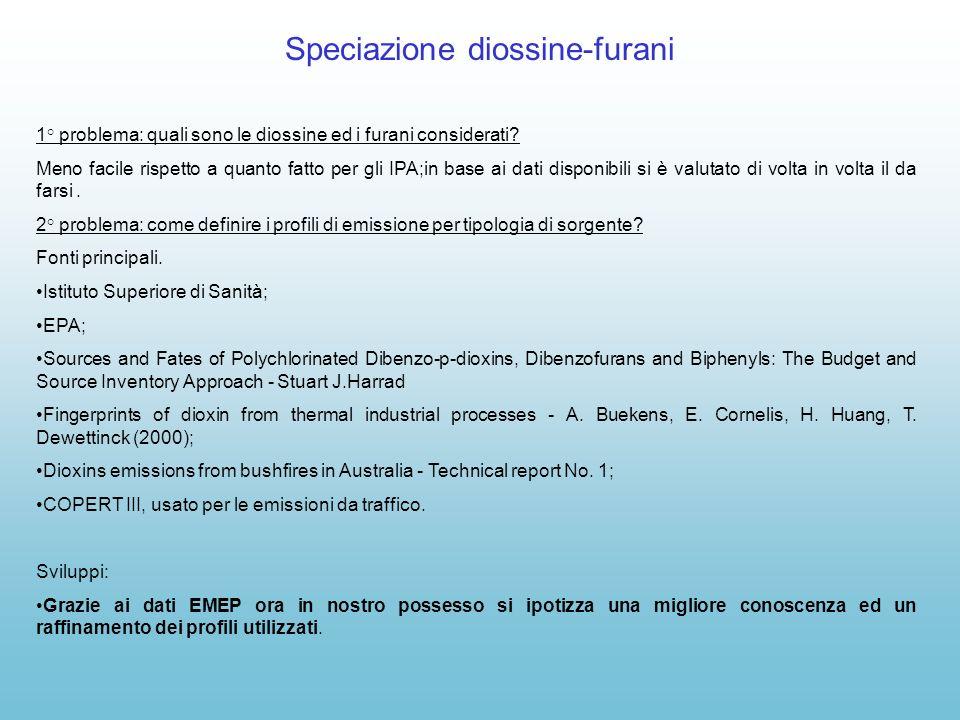 Speciazione diossine-furani 1° problema: quali sono le diossine ed i furani considerati.