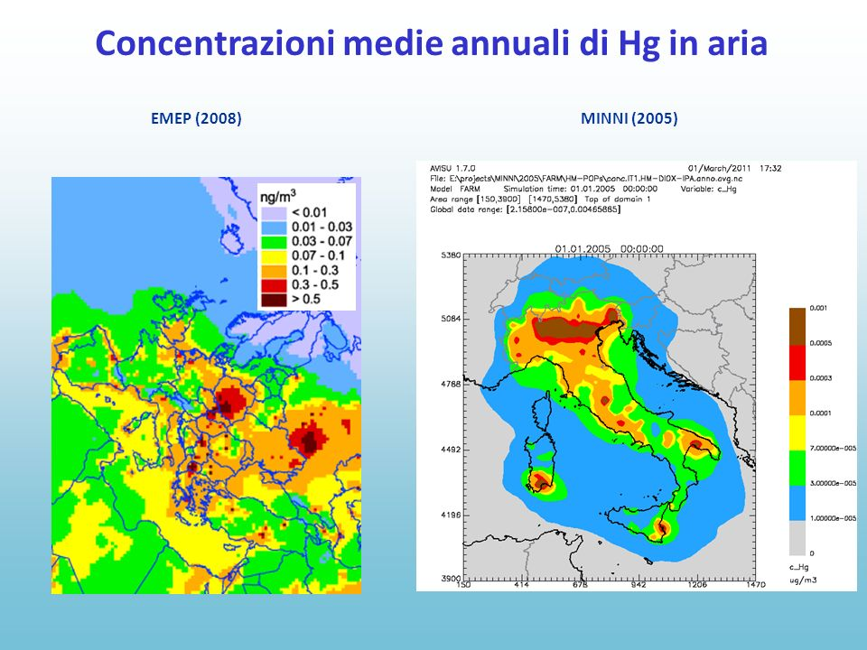 EMEP (2008) MINNI (2005) Concentrazioni medie annuali di Hg in aria