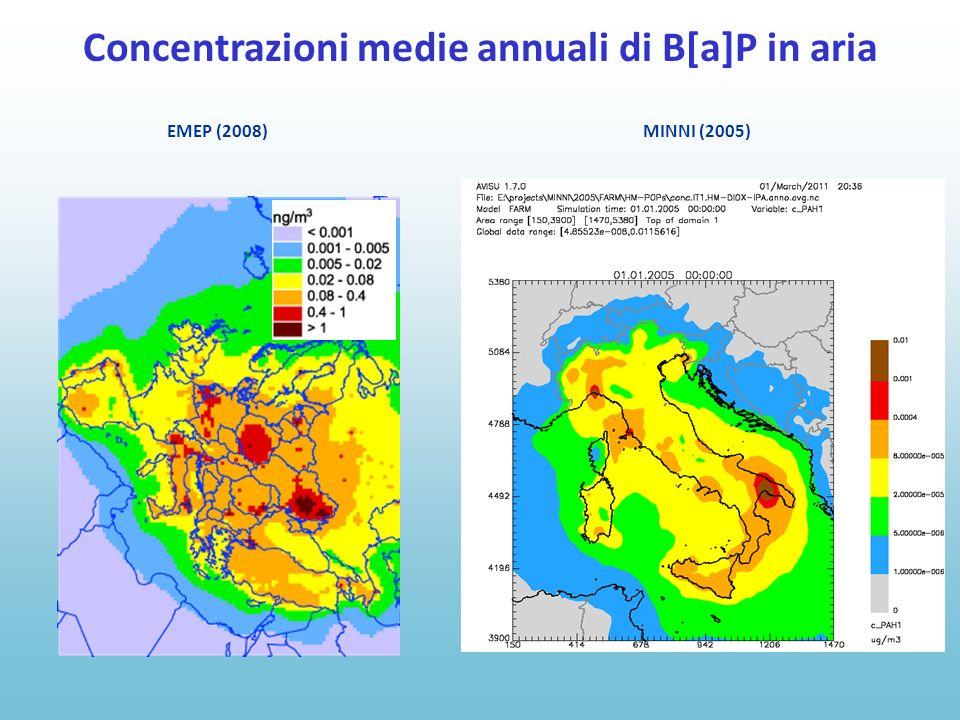 EMEP (2008) MINNI (2005) Concentrazioni medie annuali di B[a]P in aria