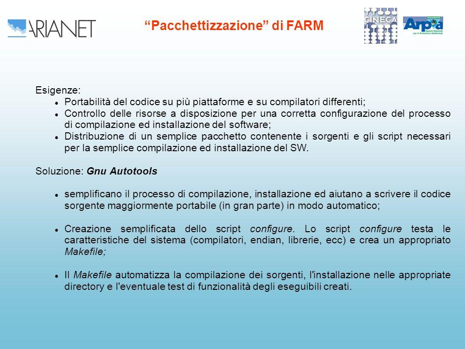 Griglia FARM per MINNI B[b]F