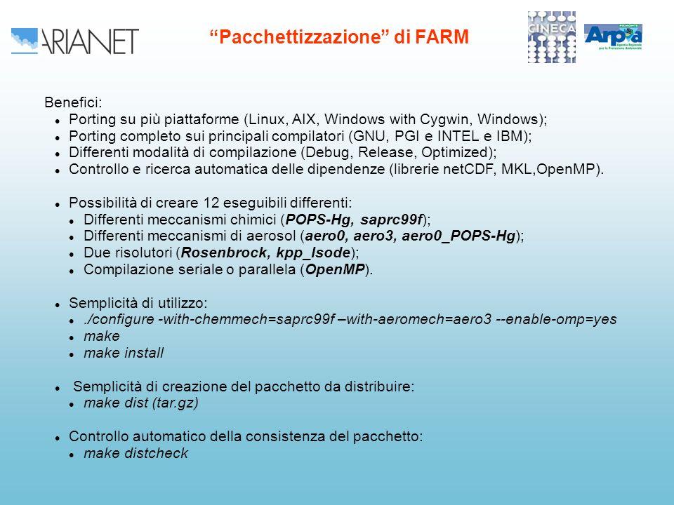 Attività da effettuare 1.Armonizzazione degli inventari ISPRA, EMEP e TNO.