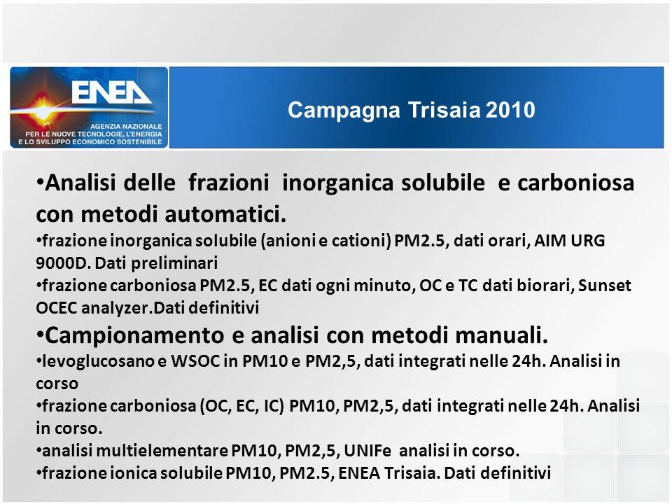 Analisi delle frazioni inorganica solubile e carboniosa con metodi automatici. frazione inorganica solubile (anioni e cationi) PM2.5, dati orari, AIM