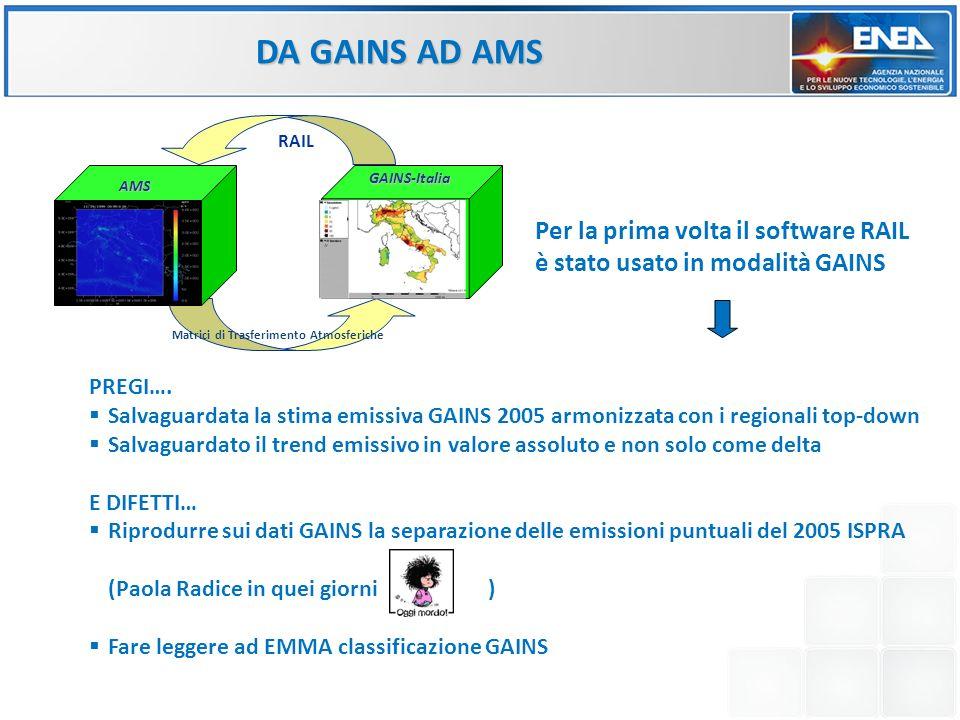 DA GAINS AD AMS Matrici di Trasferimento Atmosferiche RAIL AMS GAINS-Italia Per la prima volta il software RAIL è stato usato in modalità GAINS PREGI…