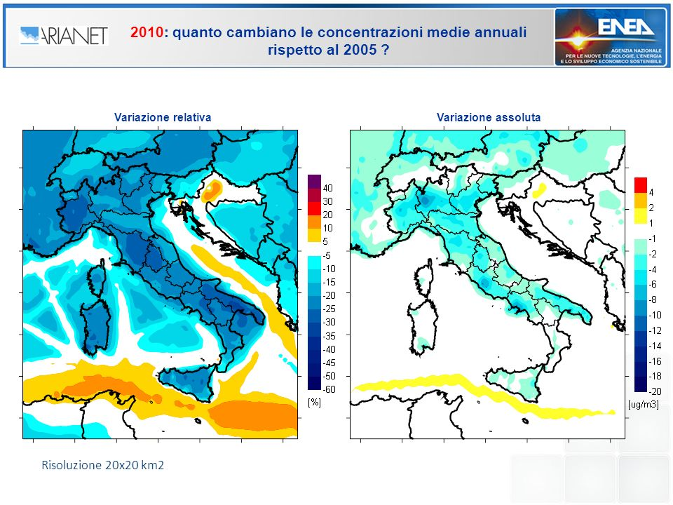 2010: quanto cambiano le concentrazioni medie annuali rispetto al 2005 ? Variazione relativaVariazione assoluta Risoluzione 20x20 km2