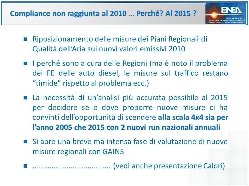 Compliance non raggiunta al 2010 … Perché? Al 2015 ? Riposizionamento delle misure dei Piani Regionali di Qualità dellAria sui nuovi valori emissivi 2