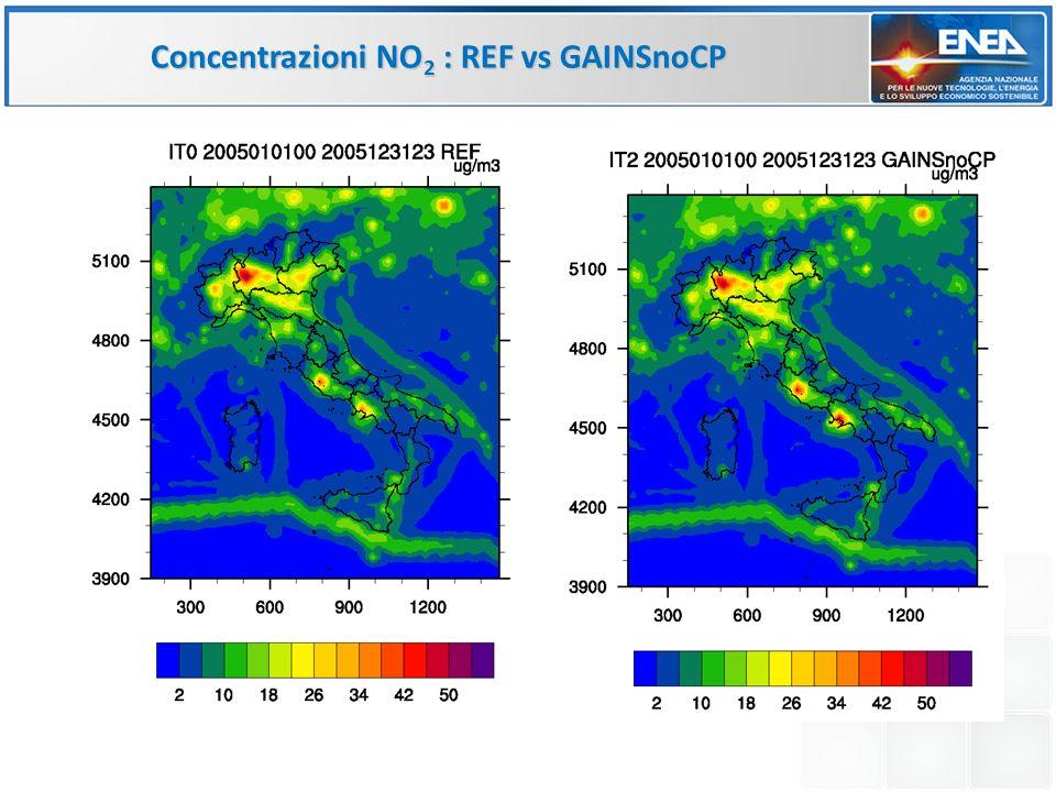 Concentrazioni NO 2 : REF vs GAINSnoCP