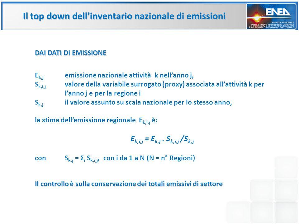 Il top down dellinventario nazionale di emissioni E k,j emissione nazionale attività k nellanno j, S k,i,j valore della variabile surrogato (proxy) as