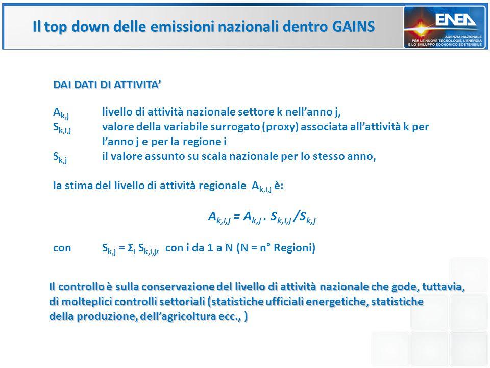 Il top down delle emissioni nazionali dentro GAINS A k,j livello di attività nazionale settore k nellanno j, S k,i,j valore della variabile surrogato